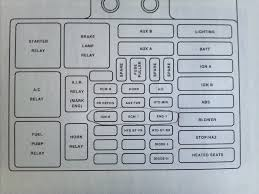 tahoe fuse diagram wiring library chevrolet silverado 1500 1999 chevy silverado 5 3 so i 1999 chevy 1500 fuse box
