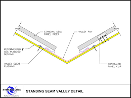 metal roofing valley detail epic how to install metal roofing cost of metal roof vs shingles
