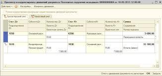Доклад Учет курсовых разниц в конфигурации Бухгалтерия для  При проведении документа формируются проводки по отражению суммы аванса на счете 1610 Сформируем еще один платеж
