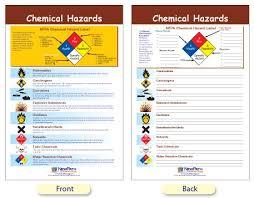 Hazard Chart W94 4624 Chemical Hazards Bulletin Board Chart