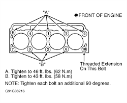 gm torque specs Questions & Answers (with Pictures) - Fixya