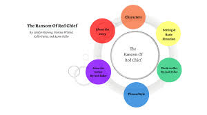 The Ransom Of Red Chief Plot Chart The Ransom Of Red Chief By Jahslyn Rajvong On Prezi Next