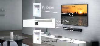 in wall cable management kit complete solution for hiding cords for and sound bar omnimount wall in wall cable management kit