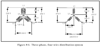 single phase 208 wiring diagram 208v Three Phase Wiring Diagram fm 5 424 theater of operations electrical systems generators 208v 3 phase wiring diagram