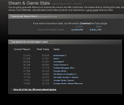 55 Thorough Lawbreakers Steam Chart