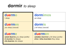 39 Logical Dormir Conjugation Portuguese