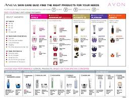 Avon Skin Care Chart Skin Care Quiz Which Avon Anew Regimen Is Right For You
