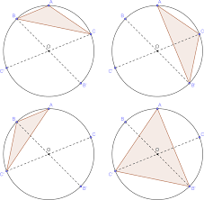 Here is a diagram illustrating the choices of triangles