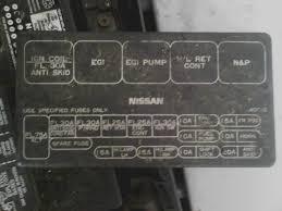 s13 fuse box labels ~ wiring diagram portal ~ \u2022 fuse box label for trucks 1991 nissan 240sx interior fuse box diagram wire center u2022 rh daniablub co fuse box label template federal pacific breaker box label