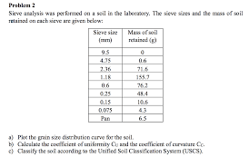 Solved Problem 2 Sieve Analysis Was Performed On A Soil I