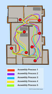 Spaghetti Chart Ppt Spaghetti Diagram Defined Creative Safety Supply