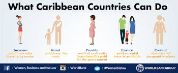 World Maternity Leave Chart The Unequal Burden For New Mothers In The Caribbean