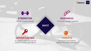 swot analysis powerpoint template for case studies slidemodel professional powerpoint swot template for case study swot analysis