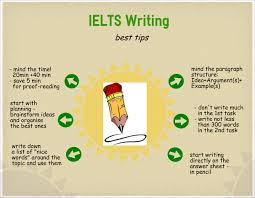 best tips for ielts writing infographics language best tips for ielts writing infographics