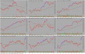Download Multiple Chart For Amibroker Afl