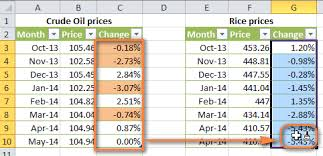 rate comparison format in excel how to use conditional formatting in excel 2016 2013 and 2010