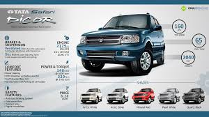 Tata Safari DiCOR - The Legend