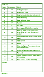 04 elantra stereo wiring harness diagram wiring diagram 2001 hyundai accent radio wiring diagram schematics and wiring