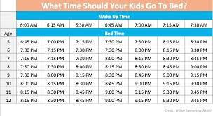 Kids Bedtime Chart Based On Age Kids Bedtime Chart