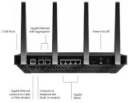 d8500 dsl modems routers networking home netgear product diagram