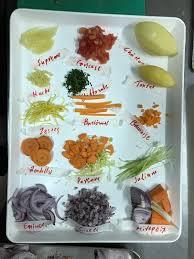 List Of Culinary Knife Cuts Wikipedia