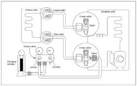 wiring diagram of split type aircon carrier wiring diagram Split Type Aircon Wiring Diagram 60000 btu dual zone 5 ton ductless mini split air conditioner split type air conditioning wiring diagram