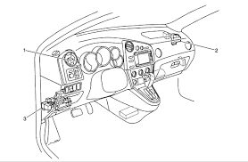 pontiac fuse box wiring diagram g9 i have found the fuse panel on my 2008 pontiac vibe under the dash taotao fuse box pontiac fuse box