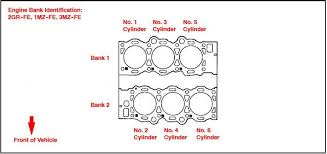 location of cylinder v toyota nation forum toyota car and location of cylinder 6 v6 toyota nation forum toyota car and truck forums