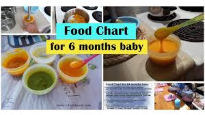 How To Introduce Food To Baby Chart Food Chart For 6 Months Baby Recipes Tips Stage1 Babyfood Recipes 6 Months Babyfood