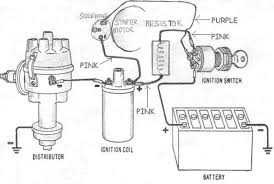 basic ignition system wiring diagram basic image coil wiring diagram wiring diagram schematics baudetails info on basic ignition system wiring diagram