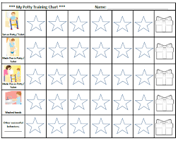 Training Chart Template Reward Chart Template 3 Potty Training Reward Chart Potty