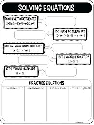 solve an equation for x math how to solve an equation graphic organizer for interactive notebooks
