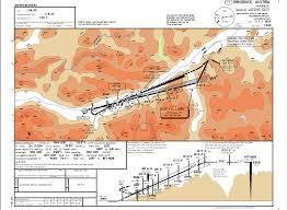 Egll Ils Approach Charts Airport Approach Charts For Fsx Www Bedowntowndaytona Com