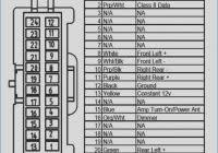 96 dakota wiring diagram wiring diagram centre 1995 dodge dakota radio wiring diagram wiring diagrams1995 dodge dakota radio wiring diagram 1996 dodge ram
