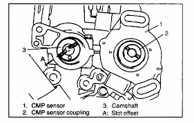 diagram of 2001 suzuki esteem engine diagram diy wiring diagrams suzuki esteem engine suzuki image about wiring diagram