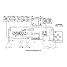 bucket truck engine diagram introduction to electrical wiring HVAC Wiring Schematics bucket truck versalift vo 355mhi e88 overcenter aerial lift rh versalift com altec bucket truck hydraulic schematic bucket boom truck parts