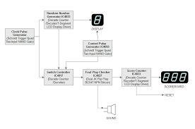 Block Diagram Maker Wiring Diagrams