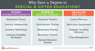 special gifted education graduate programs