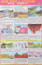 Pollution Chart Images Air Pollution Chart Number 211 Minikids In