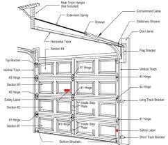 what is a door jamb. Large Size Of Doors Ideas: Garage Door Jamb Seal Framing Bracket 8garage Kit Trim What Is A D