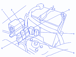 Chevrolet astro 2000 fuse boxblock circuit breaker diagram