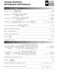 Staar Formula Chart Staar Physics Reference Materials Chart Texas Download