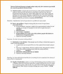 images of persuasive essay outline template com persuasive speech outline template word