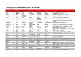 Nage Unit 6 Salary Chart English German Italian French Wordlist A Z Pearson Schweiz Ag