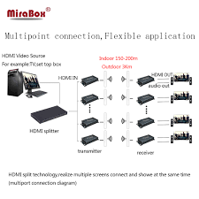 hdmi extender wiring diagram wiring library hsv891w 1080p 5 8ghz wireless hdmi extender audio extractor include transmitter and receiver can extend
