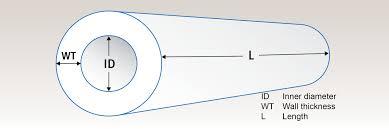 Peristaltic Pump Tubing Size Chart Gore Sta Pure Pump Tubing Series Pfl Peristaltic Pump
