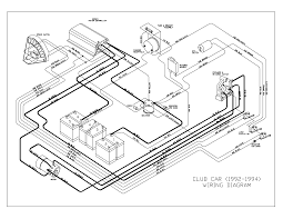 1992 ezgo solenoid wiring for dummies youtube striking 94 diagram in