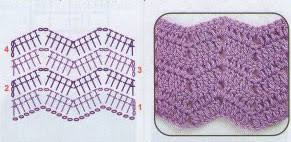 Crochet Ripple Pattern Adorable Crochet Ripple Pattern 48 ⋆ Knitting Bee
