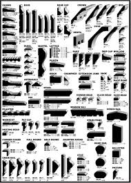 Millwork Chart In 2019 Woodworking Projects Woodworking