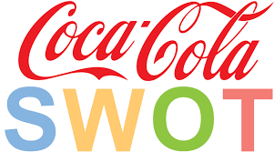Coca Cola Swot Analysis 6 Key Strengths In 2019 Sm Insight